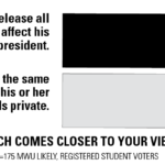 Medical records, tax returns and emails: Nothing is private when running for office