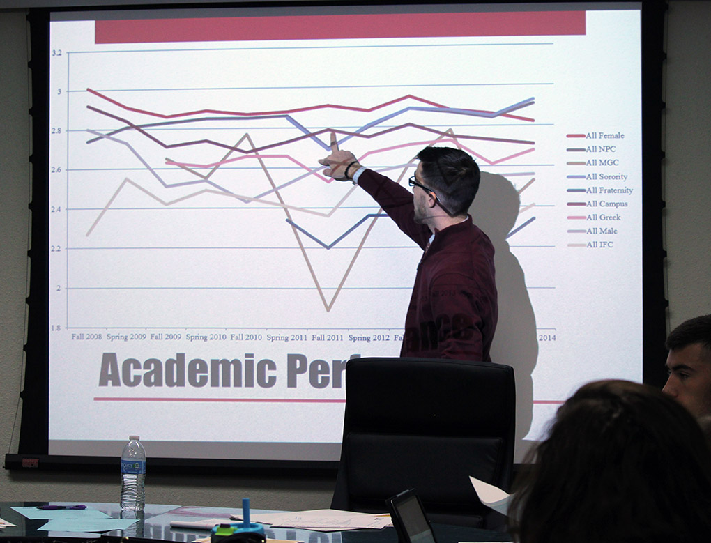 Kevin Bazner, assistant director in student development and orientation, shows the Presidents of Greek Life the statistics of grade averages of students in different organizations, during the President Round Table meeting, Tuesday afternoon. They discussed different processes they can undergo to make academics more of a priority in the Greek life community. Photo by Rachel Johnson