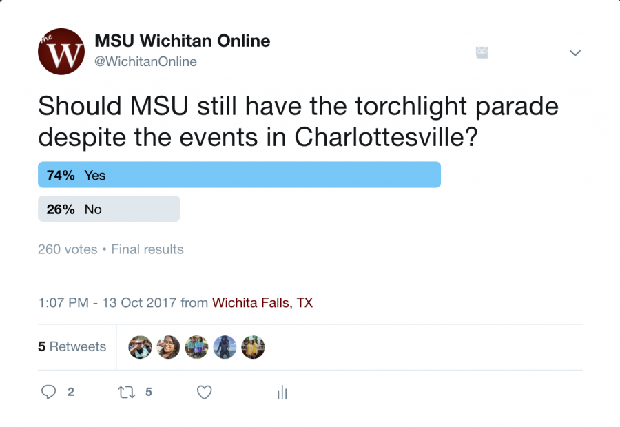 Twitter poll posted on Oct. 13.