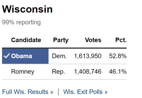 2012 Wisconsin results